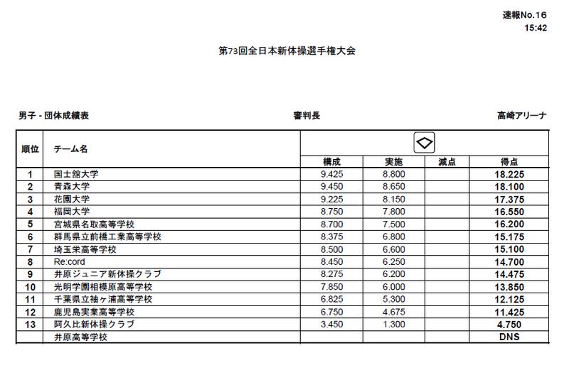 値 偏差 名取 高校 名取北高校(宮城県)の偏差値や入試倍率情報